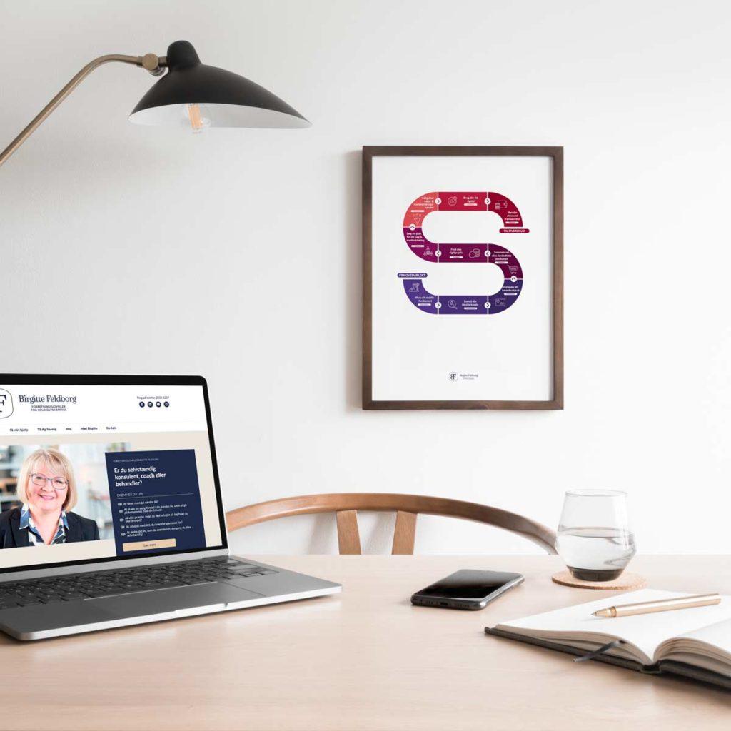hjemmeside-coach-model